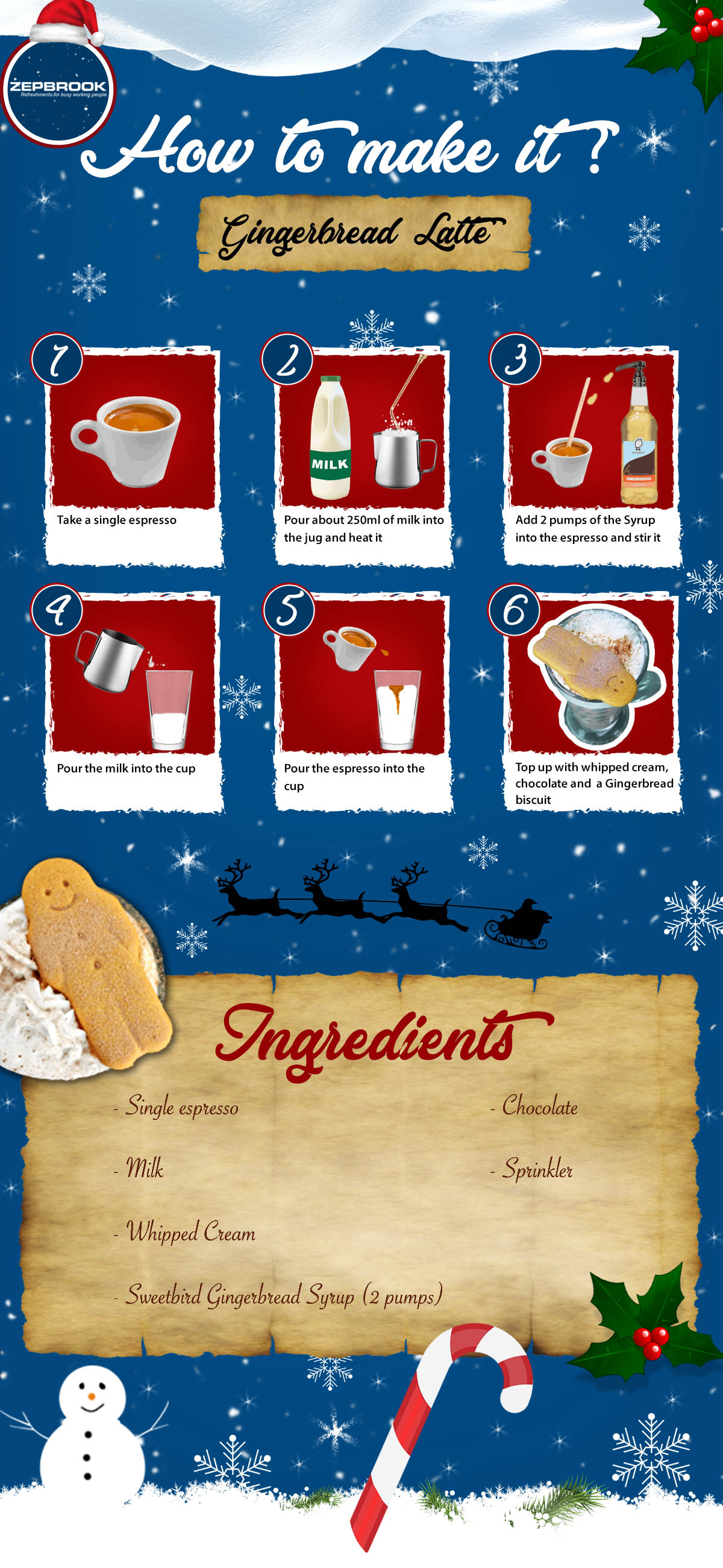 Gingerbread Latte Recipe for Christmas